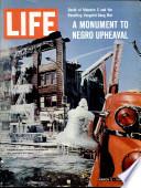 5 Mar 1965