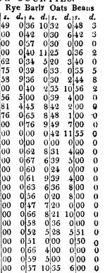 [merged small][ocr errors][ocr errors][ocr errors][merged small][merged small][ocr errors][ocr errors][ocr errors][ocr errors][ocr errors][ocr errors][merged small][ocr errors][merged small][merged small][merged small][ocr errors][merged small]