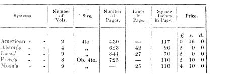 [merged small][merged small][merged small][merged small][merged small][merged small][merged small][merged small][merged small][ocr errors][merged small][merged small][merged small][ocr errors][ocr errors][ocr errors][ocr errors][ocr errors][ocr errors][ocr errors][merged small]