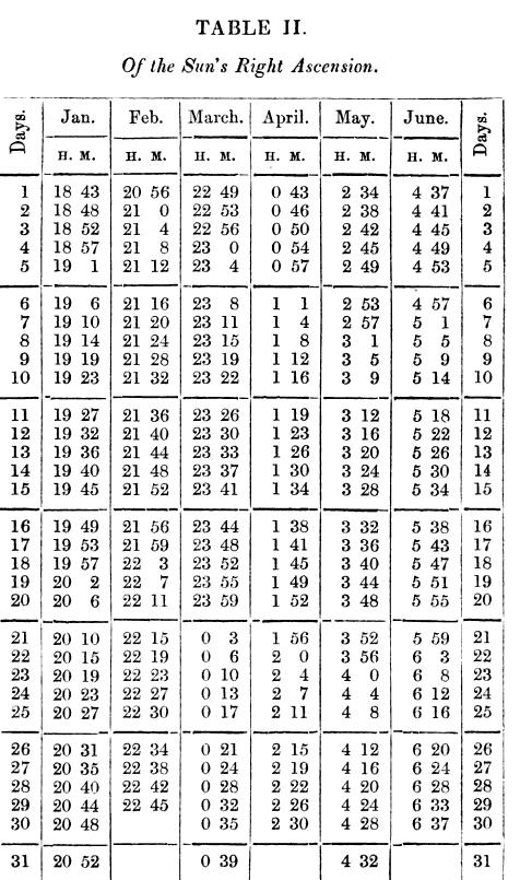 [merged small][merged small][merged small][merged small][merged small][merged small][merged small][merged small][ocr errors][ocr errors][ocr errors][ocr errors][ocr errors][ocr errors][ocr errors][ocr errors][ocr errors][ocr errors][ocr errors][ocr errors][ocr errors][ocr errors][ocr errors][ocr errors][ocr errors][ocr errors][ocr errors][ocr errors][ocr errors][ocr errors][ocr errors][ocr errors][ocr errors][merged small][ocr errors][merged small][ocr errors][ocr errors][ocr errors][ocr errors][ocr errors][ocr errors][ocr errors][ocr errors][ocr errors][ocr errors][ocr errors][ocr errors][merged small][merged small][ocr errors][ocr errors][ocr errors][ocr errors][merged small][merged small][merged small][merged small][merged small][ocr errors][ocr errors][ocr errors][ocr errors][ocr errors][ocr errors][ocr errors][ocr errors][ocr errors][merged small][ocr errors][ocr errors][ocr errors][merged small][ocr errors][ocr errors][ocr errors][ocr errors][ocr errors]