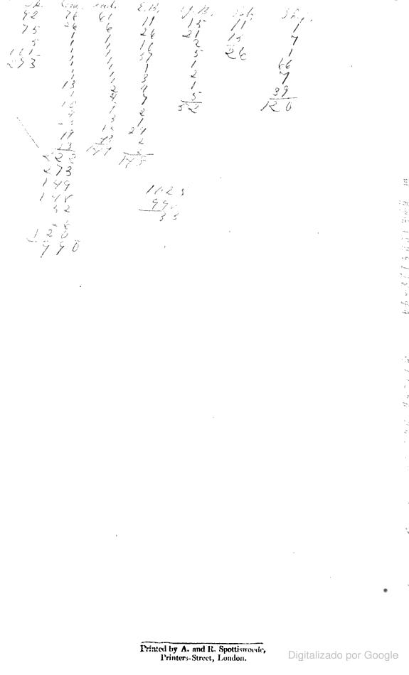 [ocr errors][ocr errors][ocr errors][ocr errors][ocr errors][merged small][merged small]